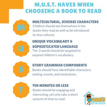 M.U.S.T. Haves When Choosing Books